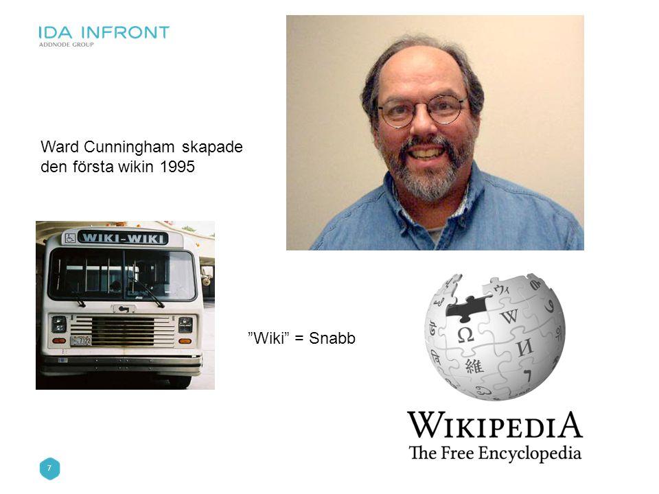 Ward Cunningham skapade den första wikin 1995