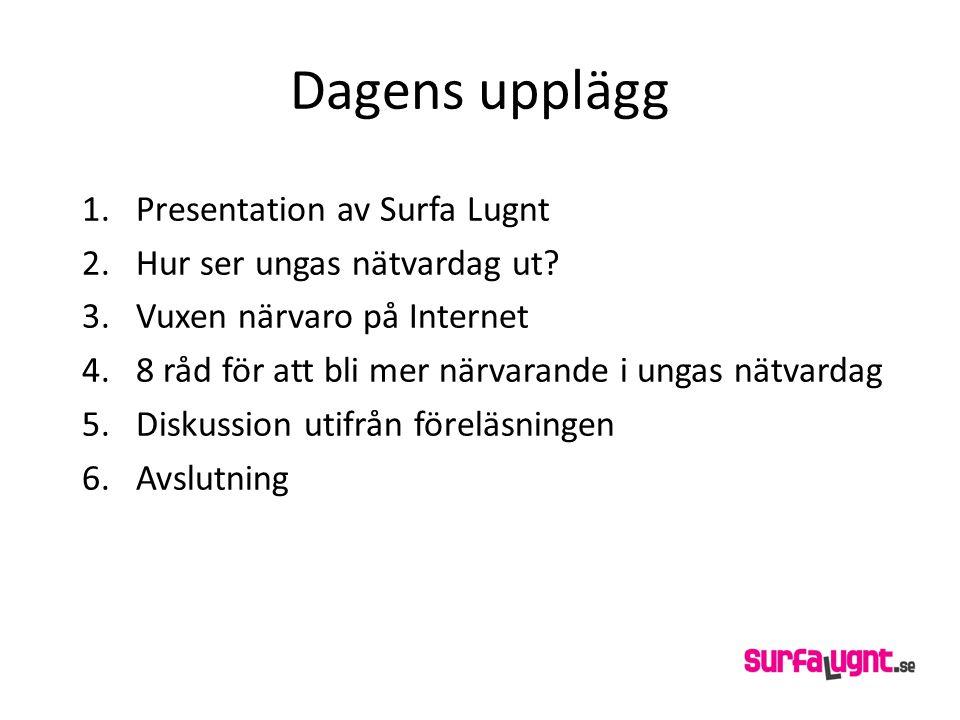 Dagens upplägg Presentation av Surfa Lugnt Hur ser ungas nätvardag ut