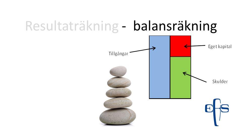 Resultaträkning - balansräkning