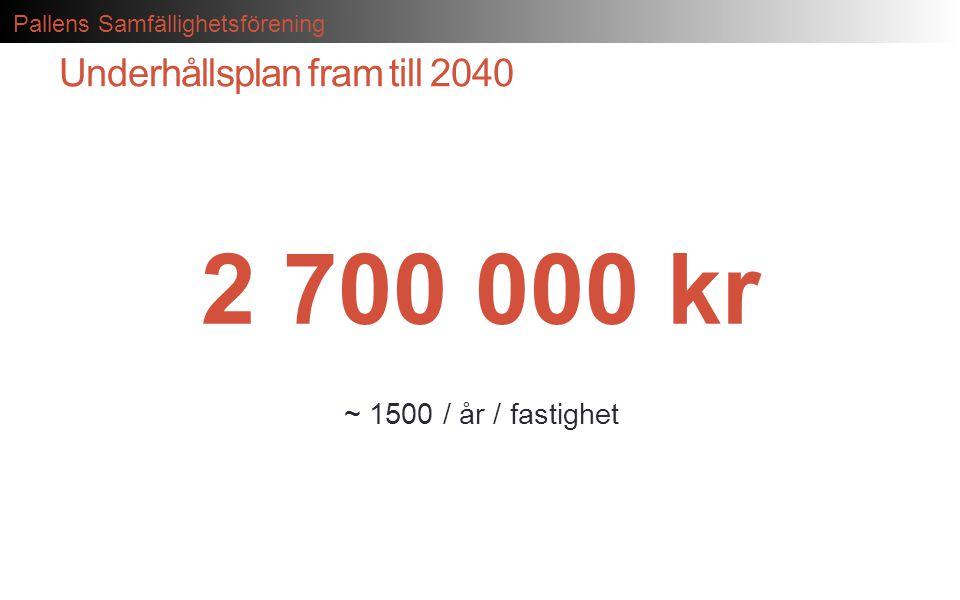 Underhållsplan fram till 2040