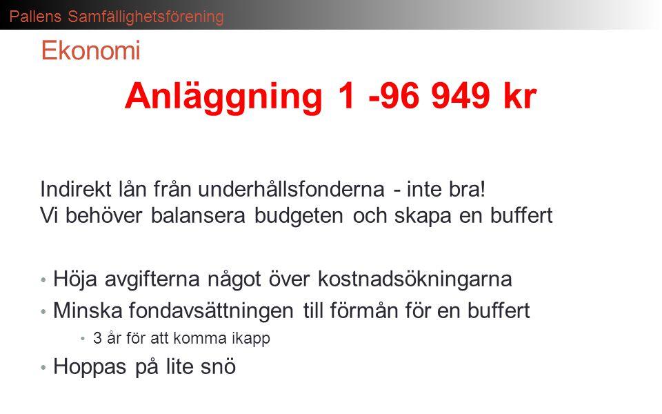 Anläggning 1 -96 949 kr Ekonomi