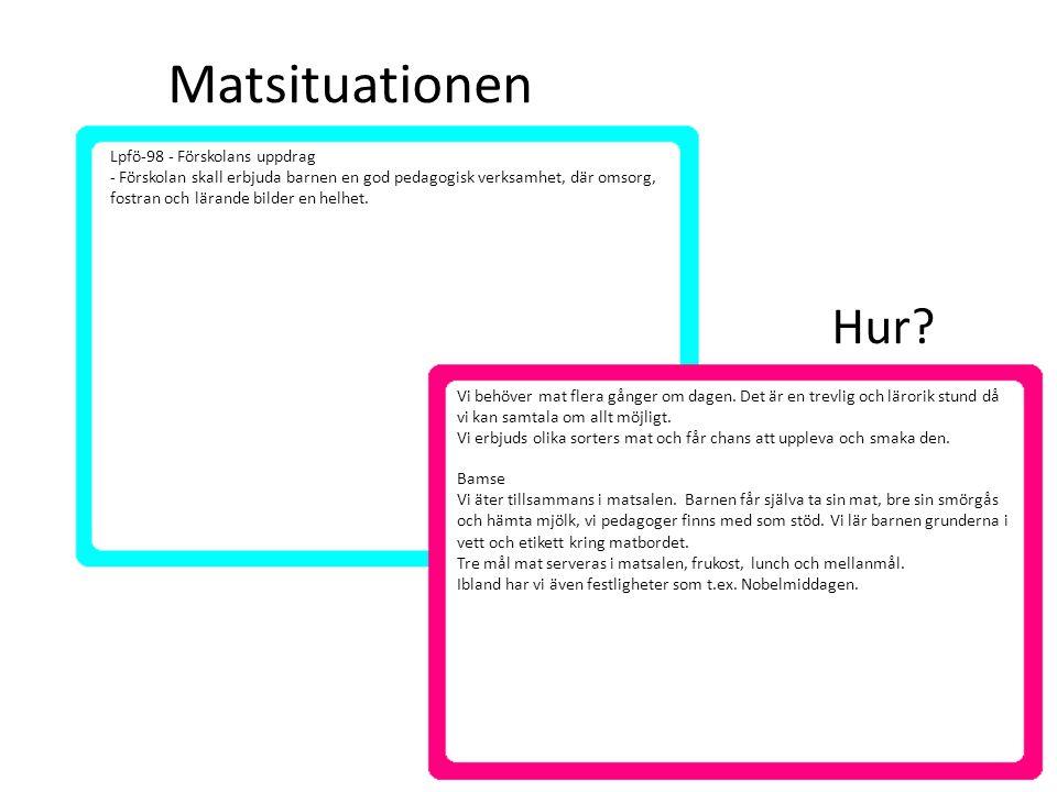 Matsituationen Hur Lpfö-98 - Förskolans uppdrag