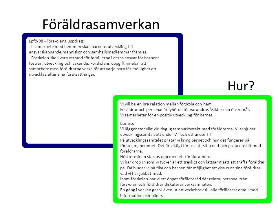Föräldrasamverkan Hur Lpfö-98 - Förskolans uppdrag: