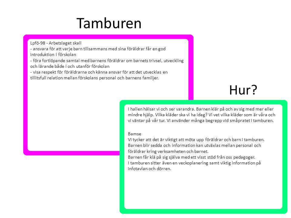 Tamburen Hur Lpfö-98 - Arbetslaget skall