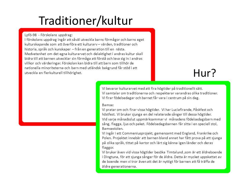 Traditioner/kultur Hur Lpfö-98 - Förskolans uppdrag: