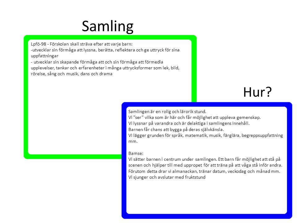 Samling Hur Lpfö-98 - Förskolan skall sträva efter att varje barn: