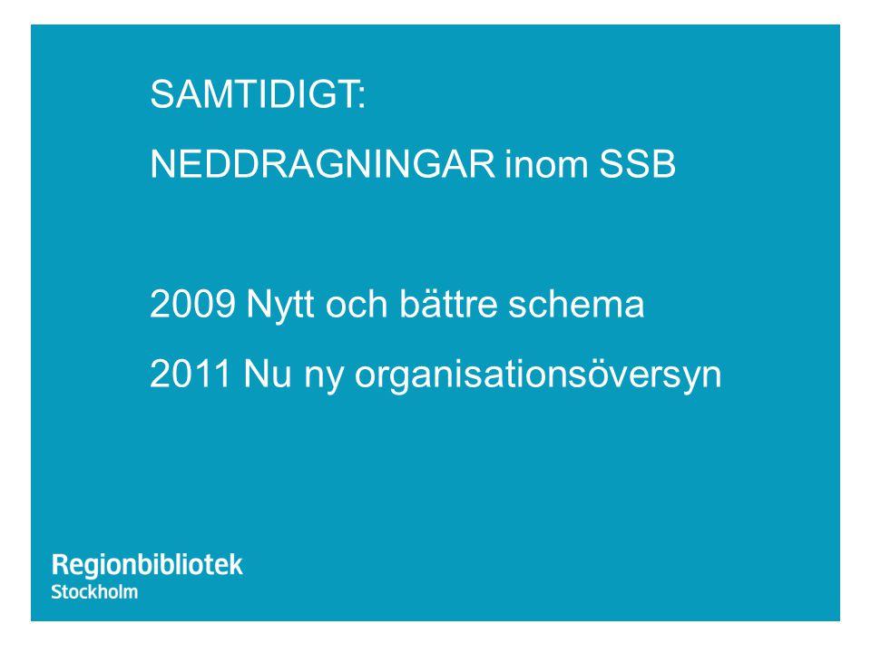 SAMTIDIGT: NEDDRAGNINGAR inom SSB 2009 Nytt och bättre schema 2011 Nu ny organisationsöversyn