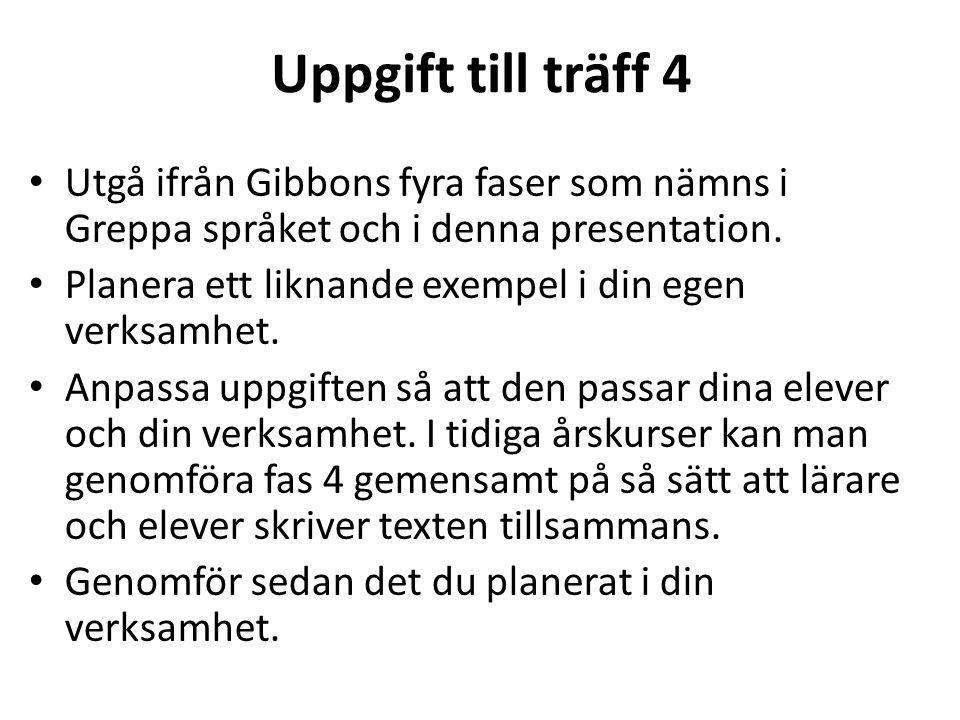 Uppgift till träff 4 Utgå ifrån Gibbons fyra faser som nämns i Greppa språket och i denna presentation.