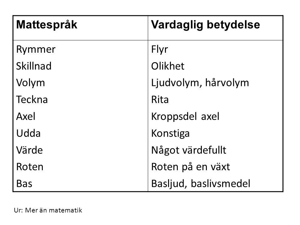 Mattespråk Vardaglig betydelse Rymmer Skillnad Volym Teckna Axel Udda