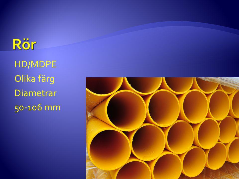 Rör HD/MDPE Olika färg Diametrar 50-106 mm