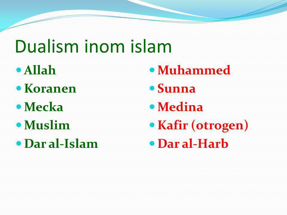 Dualism inom islam Allah Koranen Mecka Muslim Dar al-Islam Muhammed