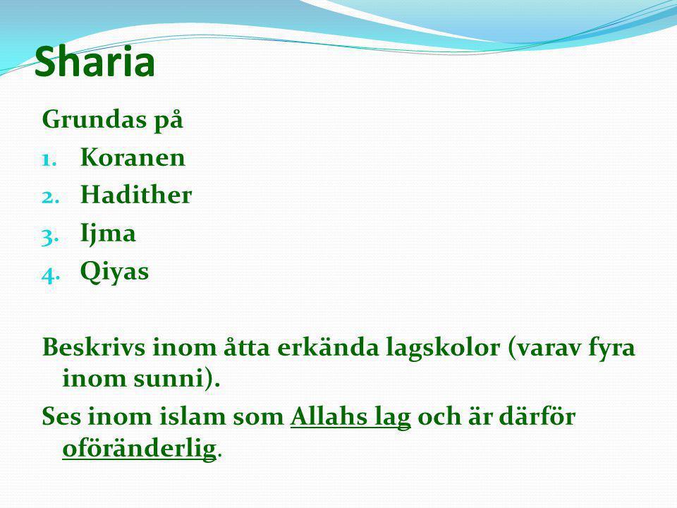 Sharia Grundas på Koranen Hadither Ijma Qiyas