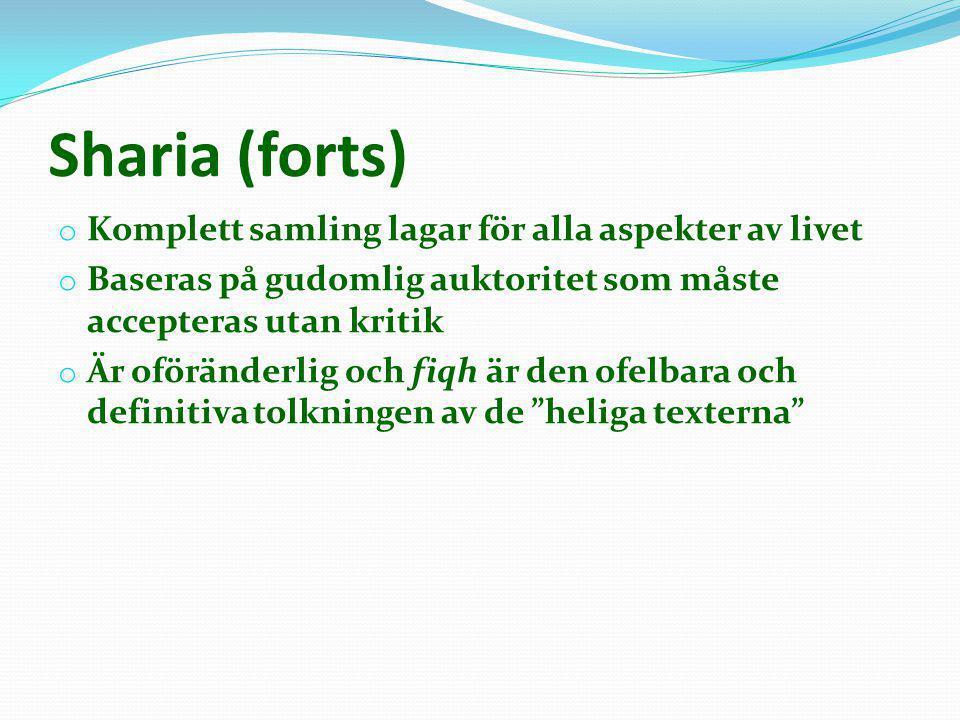 Sharia (forts) Komplett samling lagar för alla aspekter av livet