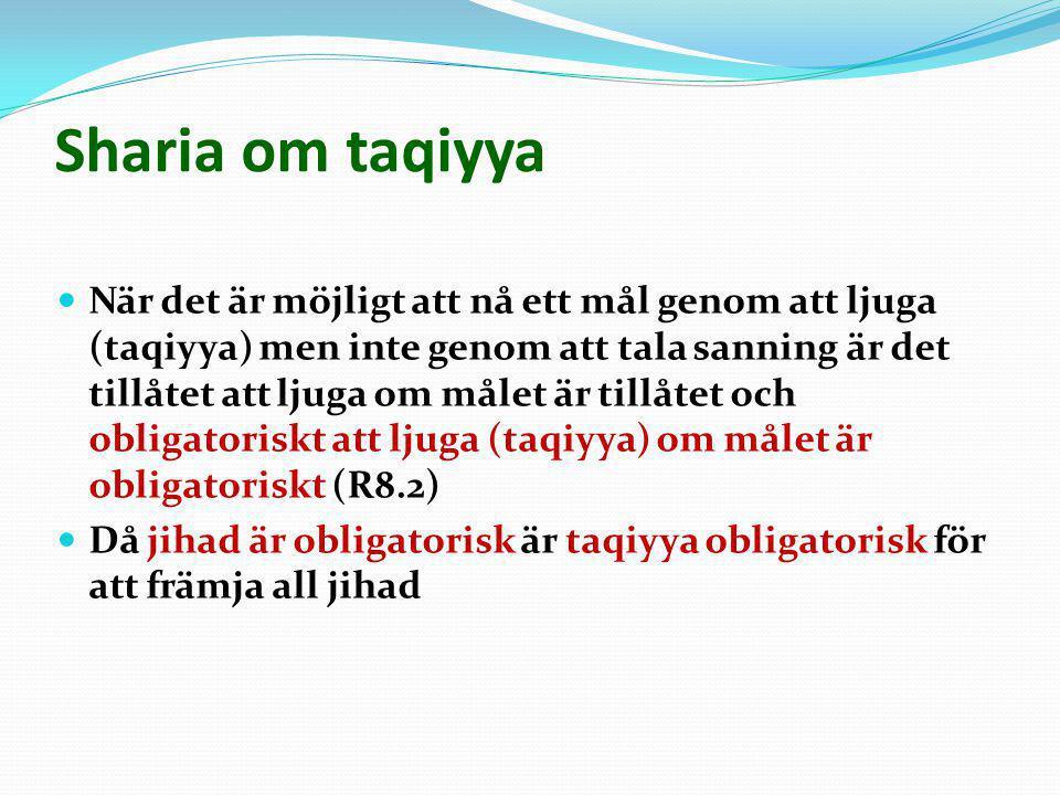 Sharia om taqiyya