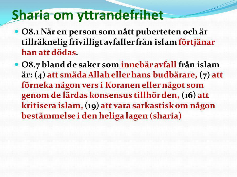 Sharia om yttrandefrihet