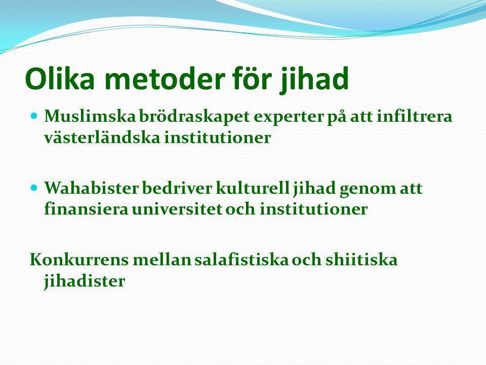 Olika metoder för jihad