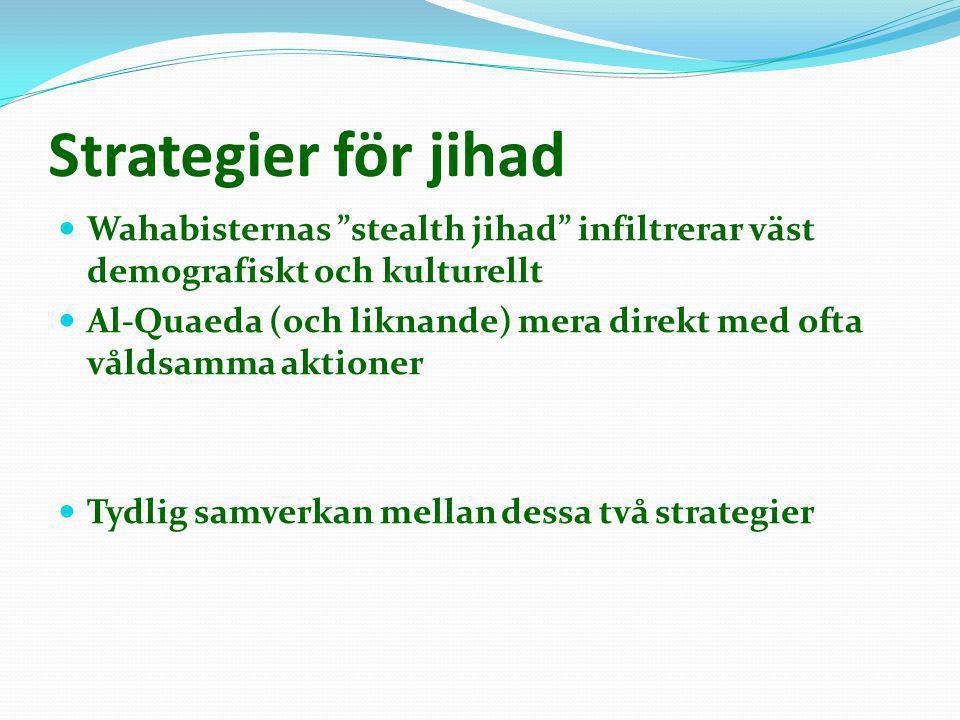 Strategier för jihad Wahabisternas stealth jihad infiltrerar väst demografiskt och kulturellt.