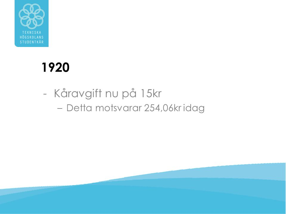 1920 Kåravgift nu på 15kr Detta motsvarar 254,06kr idag