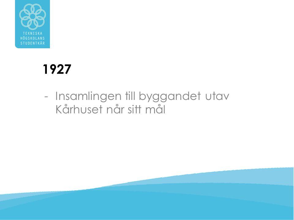 1927 Insamlingen till byggandet utav Kårhuset når sitt mål