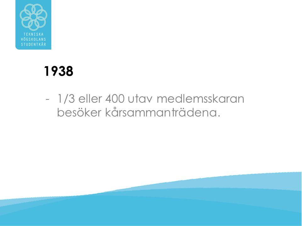 1938 1/3 eller 400 utav medlemsskaran besöker kårsammanträdena.