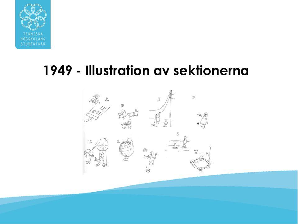 1949 - Illustration av sektionerna