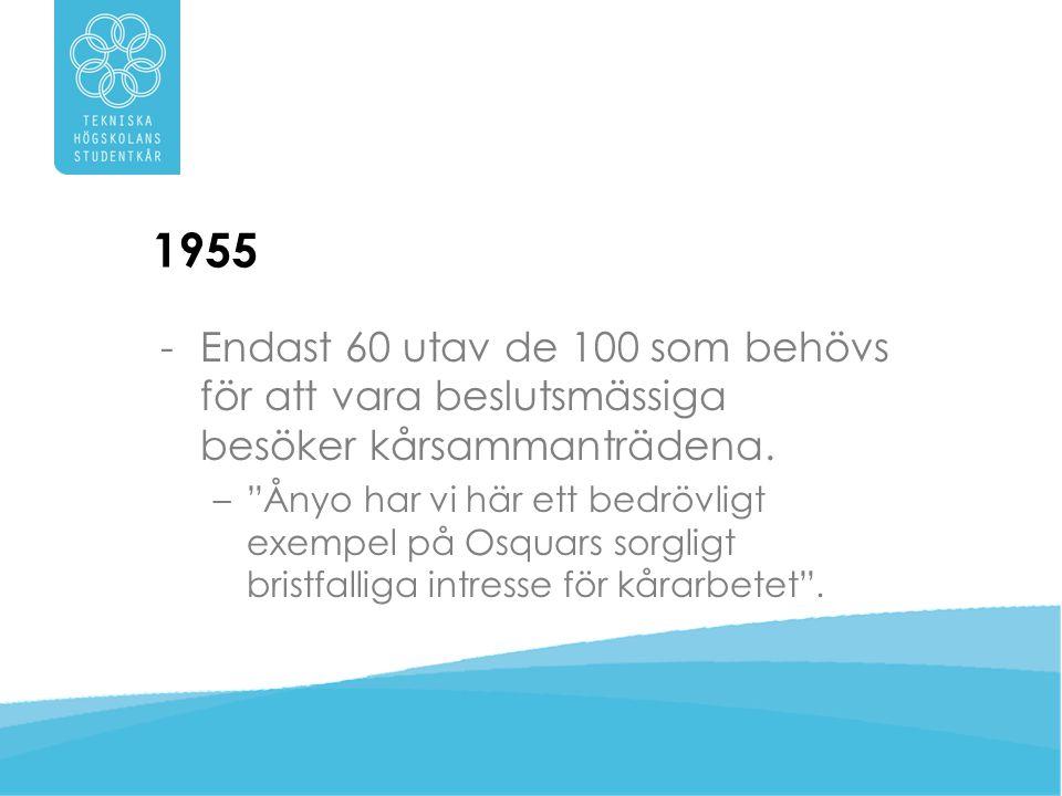 1955 Endast 60 utav de 100 som behövs för att vara beslutsmässiga besöker kårsammanträdena.