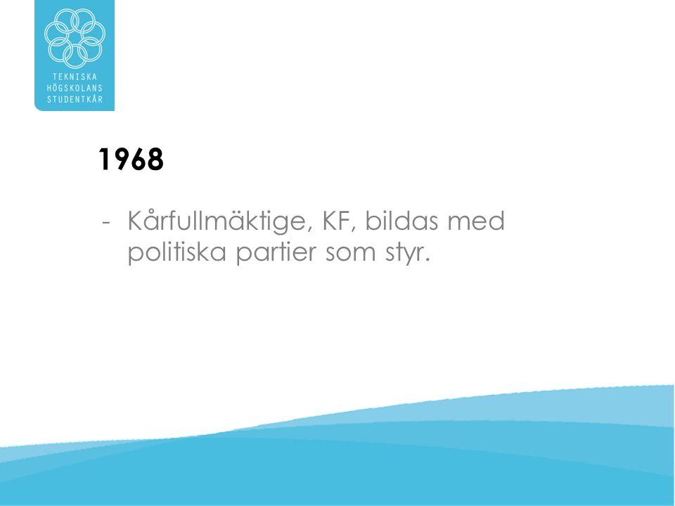 1968 Kårfullmäktige, KF, bildas med politiska partier som styr.