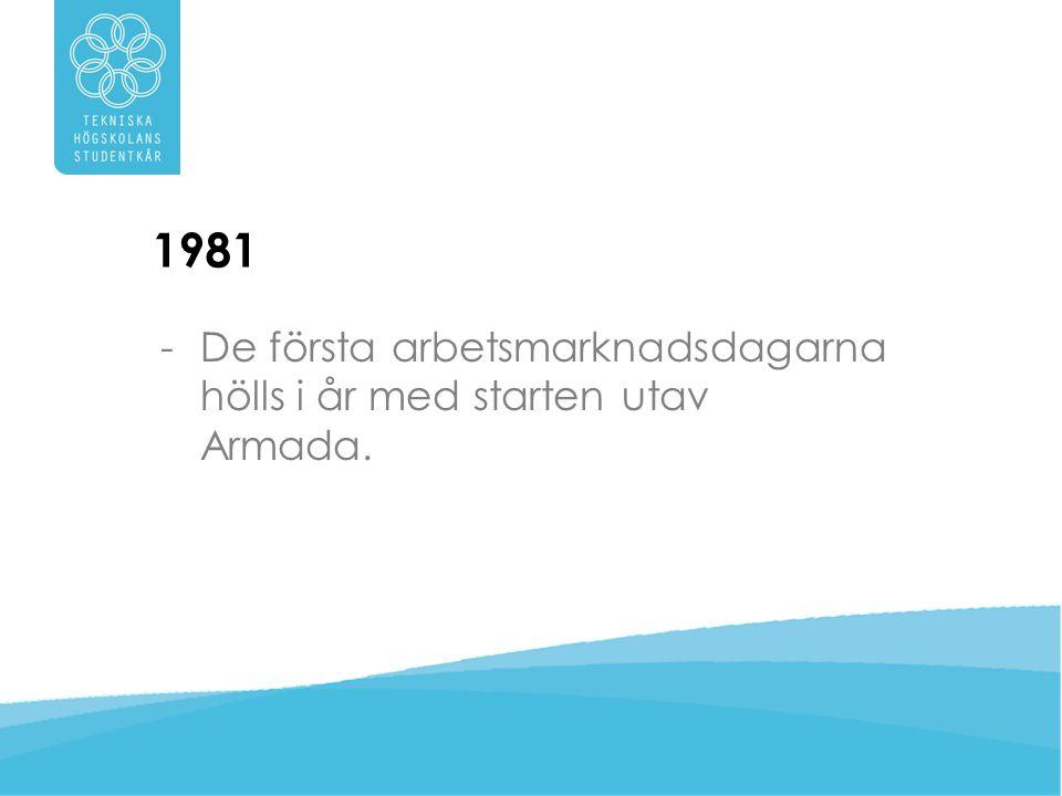 1981 De första arbetsmarknadsdagarna hölls i år med starten utav Armada.