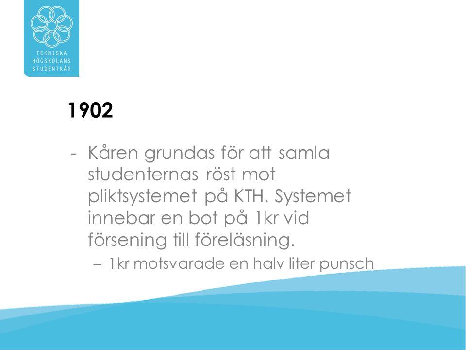 1902 Kåren grundas för att samla studenternas röst mot pliktsystemet på KTH. Systemet innebar en bot på 1kr vid försening till föreläsning.