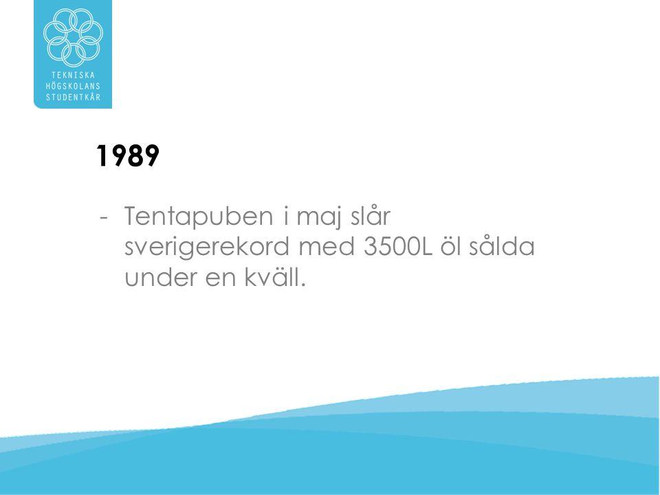 1989 Tentapuben i maj slår sverigerekord med 3500L öl sålda under en kväll.