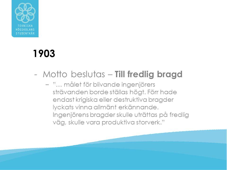 1903 Motto beslutas – Till fredlig bragd