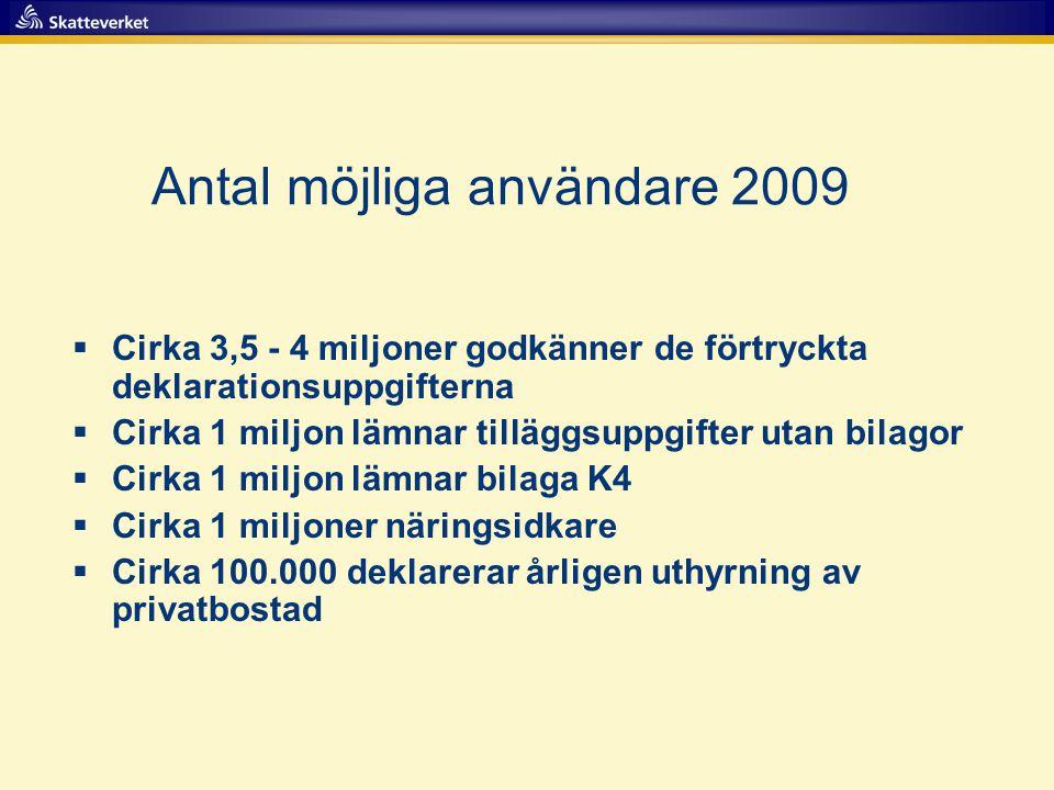 Antal möjliga användare 2009