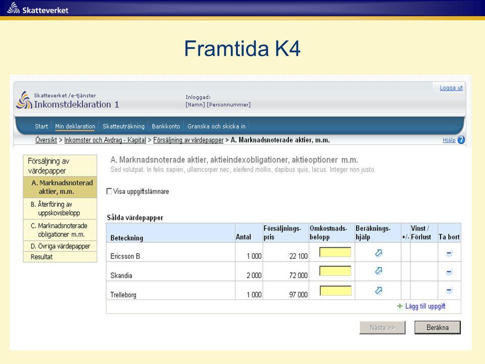 Framtida K4