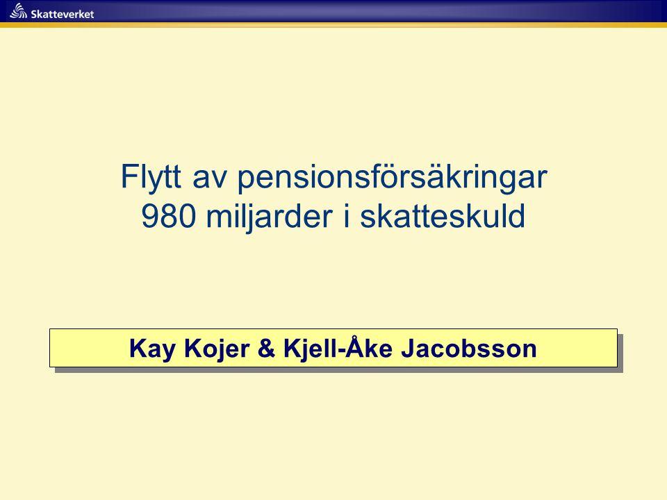 Kay Kojer & Kjell-Åke Jacobsson