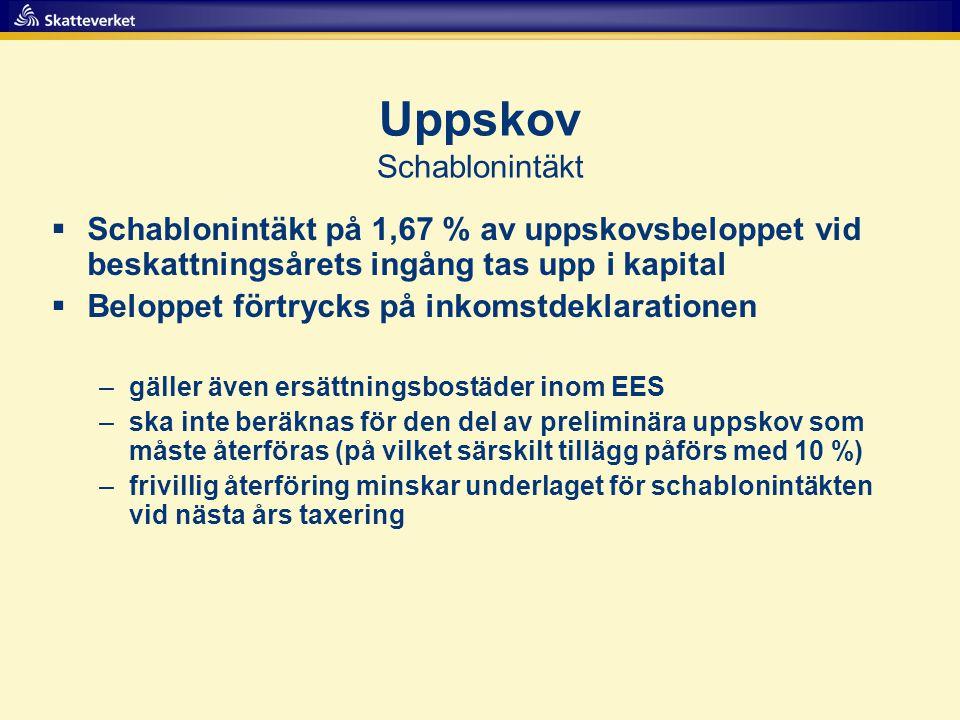 Uppskov Schablonintäkt
