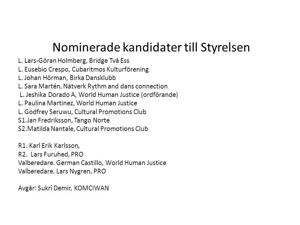 Nominerade kandidater till Styrelsen