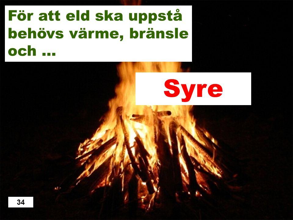 För att eld ska uppstå behövs värme, bränsle och …
