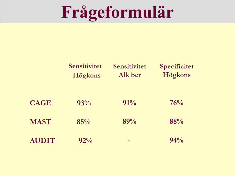 Frågeformulär Sensitivitet CAGE 93% MAST 85% AUDIT 92% 91% 89% - 76%
