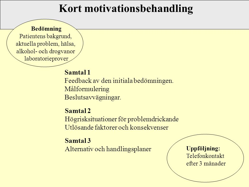 Kort motivationsbehandling