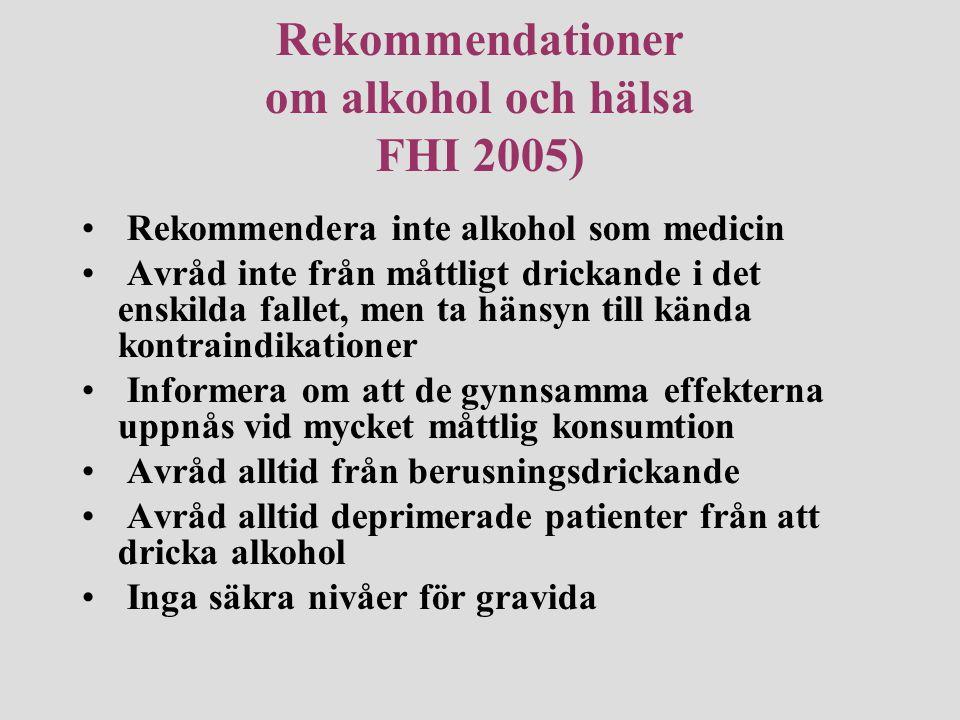 Rekommendationer om alkohol och hälsa FHI 2005)