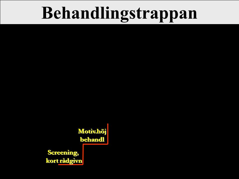 Behandlingstrappan Motiv.höj behandl Screening, kort rådgivn