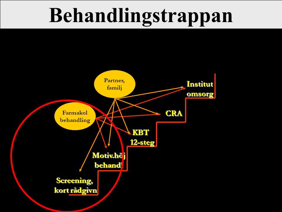Behandlingstrappan Institut omsorg CRA KBT 12-steg Motiv.höj behandl