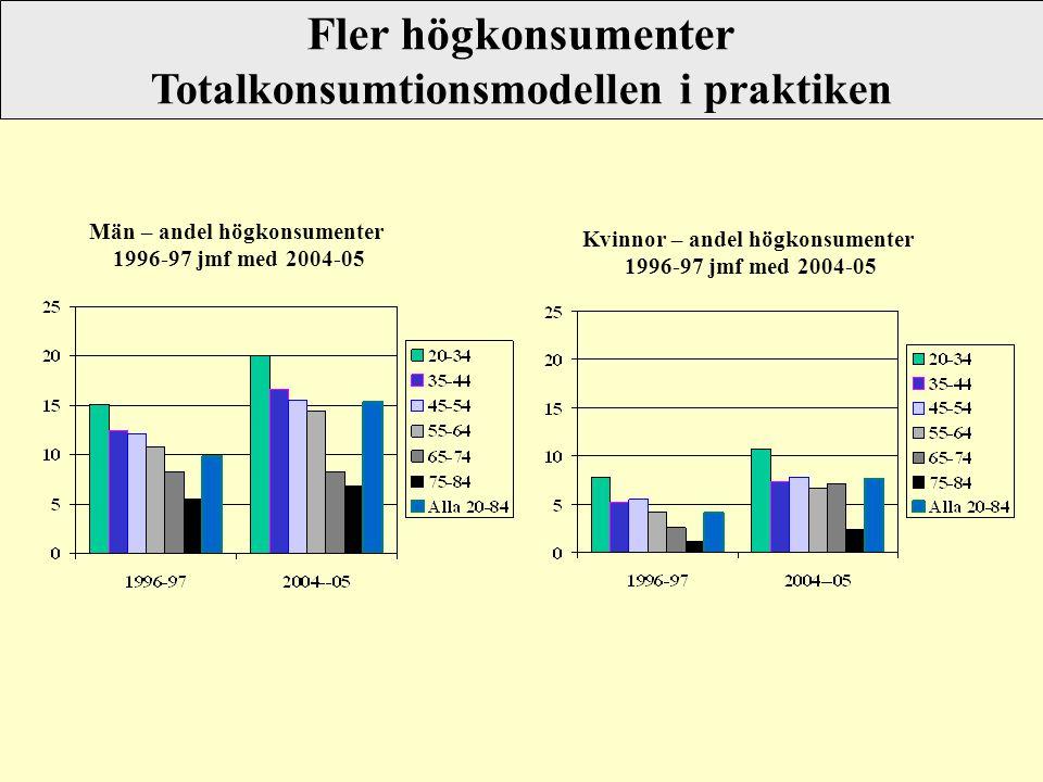 Fler högkonsumenter Totalkonsumtionsmodellen i praktiken