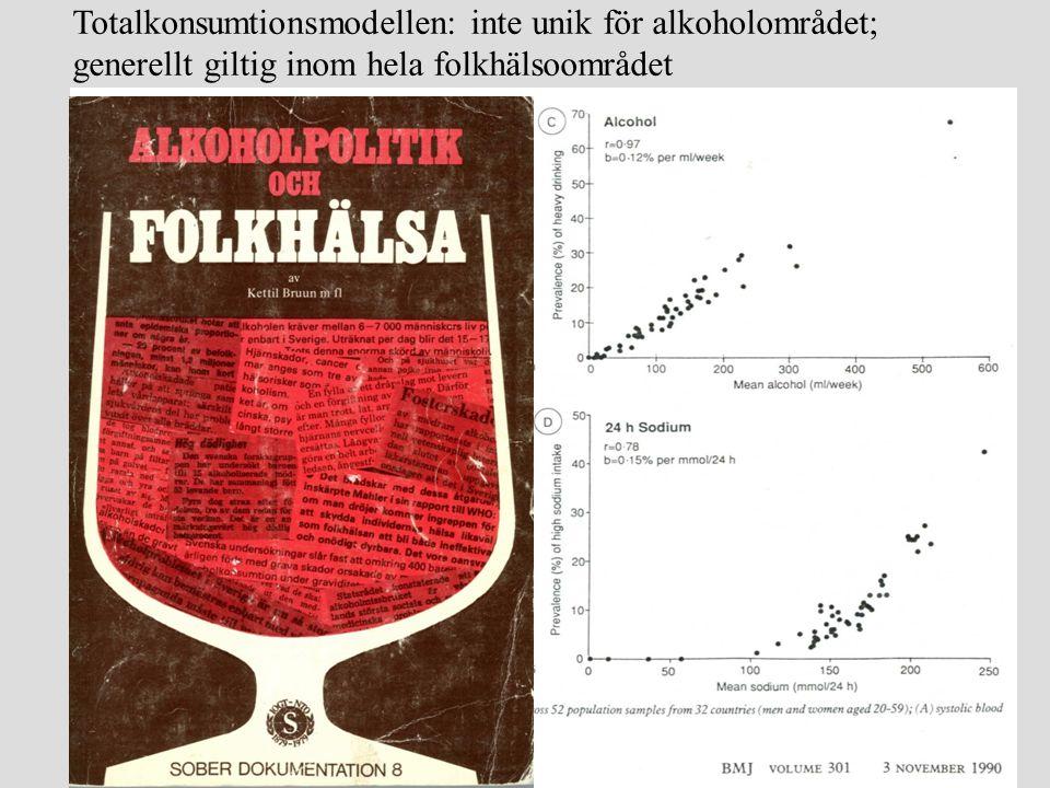 Totalkonsumtionsmodellen: inte unik för alkoholområdet;