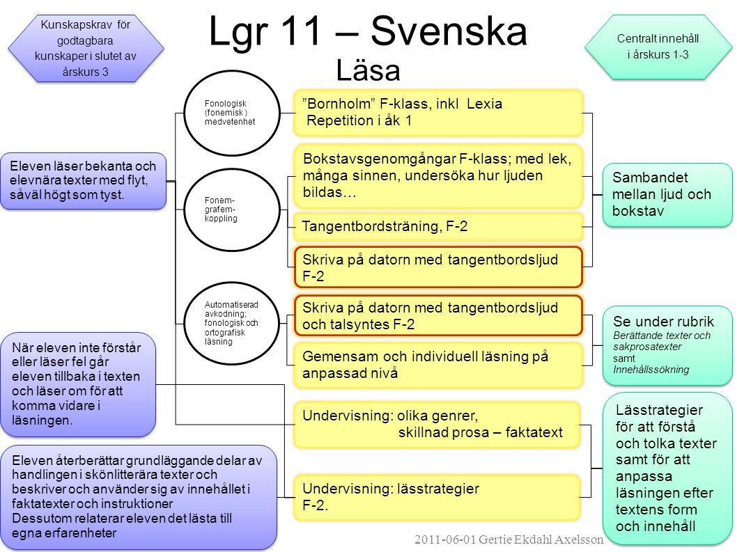 Lgr 11 – Svenska Läsa Bornholm F-klass, inkl Lexia Repetition i åk 1