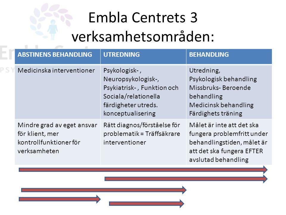 Embla Centrets 3 verksamhetsområden:
