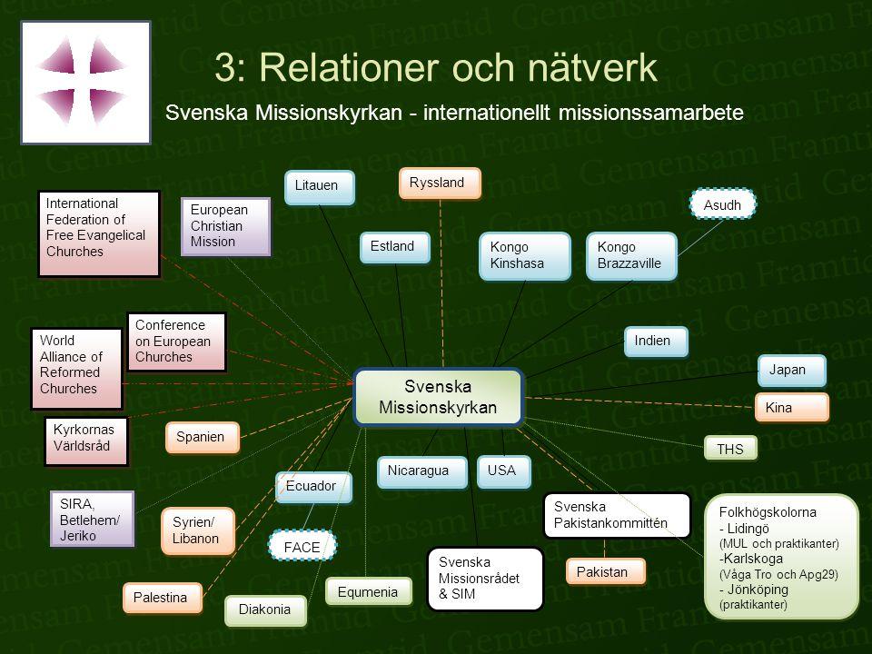 3: Relationer och nätverk