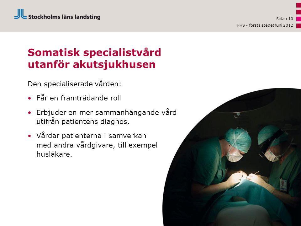 Somatisk specialistvård utanför akutsjukhusen