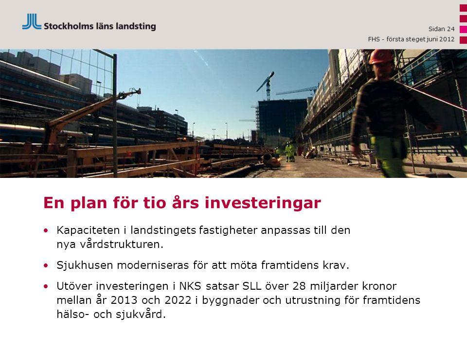 En plan för tio års investeringar