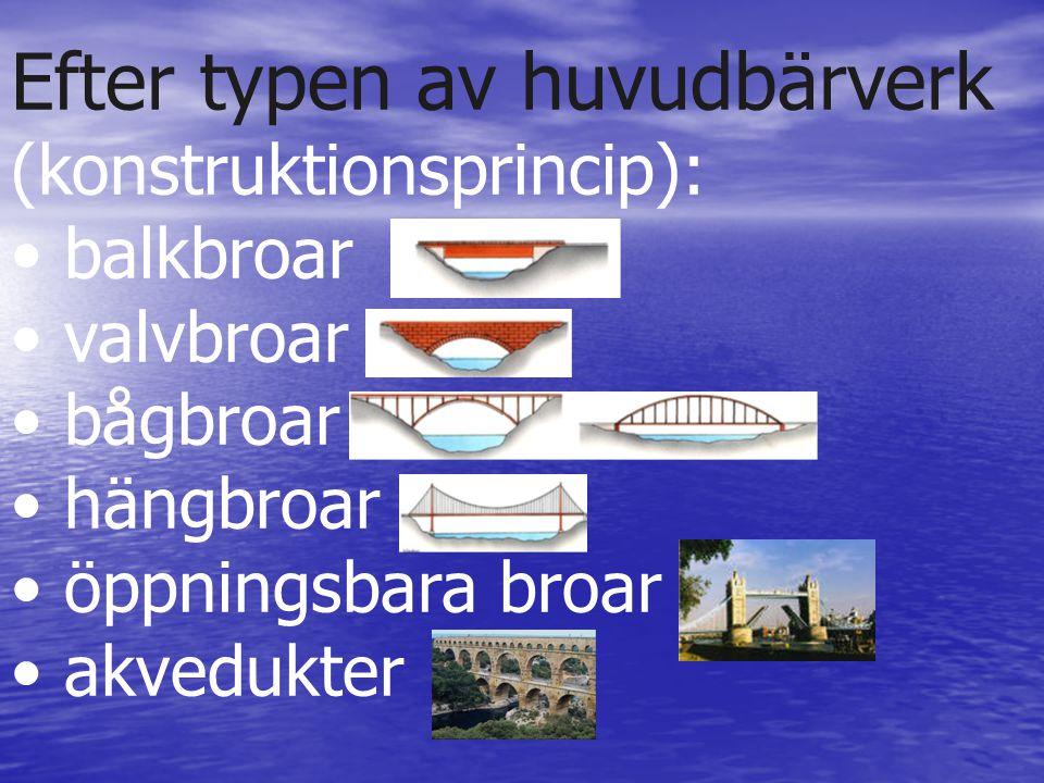 Efter typen av huvudbärverk (konstruktionsprincip):